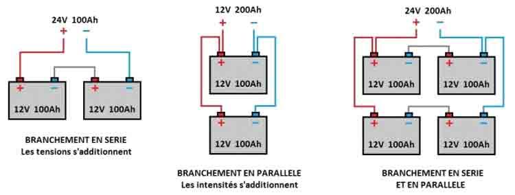 montage en série batteries lithium