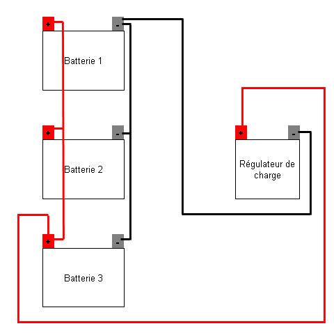 branchement batteries en parallèle branché régulateur